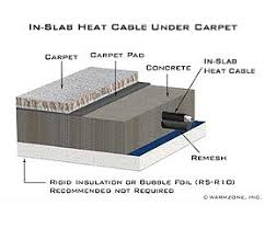 15 best heating images on radiant floor hydronic