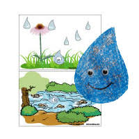earth day preschool activities lessons and games kidssoup