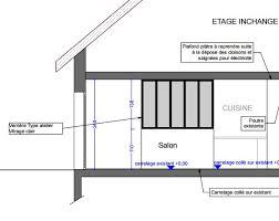 hauteur d une cuisine cloison de 1 10 de hauteur surmontée d une verrière placo