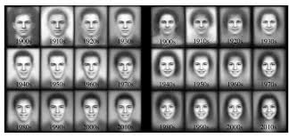 free high school yearbook lookup data mining reveals how smiling evolved during a century of