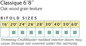 Closet Door Measurements What Are The Best Bifold Door Sizes For Small Spaces Interior