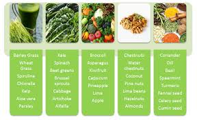 a list of alkaline foods u2013 for an easy guide to eating alkaline