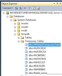 Temp Table Sql Server Creating Various Types Of Tables In Sql Server 2012