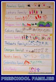 the 25 best family units ideas on preschool family