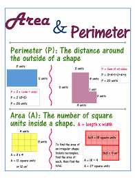 4 5cd area and perimeter ms spencer u0027s math and science