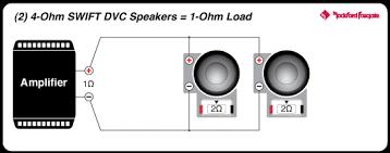 rockford fosgate wiring diagram gooddy org