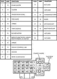 1999 dodge neon fuse box 1999 wiring diagrams instruction