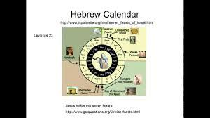 hebrew calendars the hebrew calendars