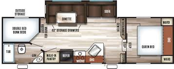 bunkhouse fifth wheel floor plans rv reviews get our thoughts on what rv is best