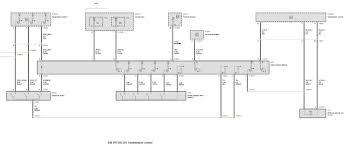 bmw wiring diagrams e90 webtor me