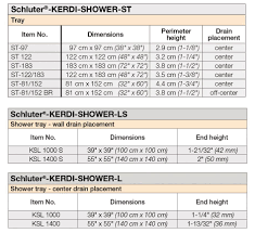 how thick are the schluter kerdi shower shower trays schluter