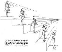 human figure lessons tes teach