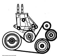 solved i need the diagram of a serpentine belt in a 2005 fixya