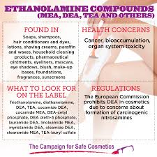 Toxicity Of Household Products by Ethanolamine Compounds Mea Dea Tea And Others Safe Cosmetics