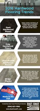 2016 hardwood flooring trends infographic east coast fl