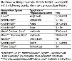 Overhead Garage Door Opener Programming Chamberlainage Door Opener Programming 953estd Klik3u Remote