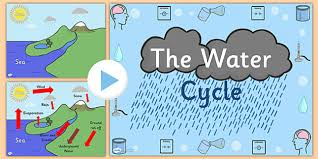 water cycle diagram powerpoint water cycle the water cycle