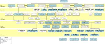 file darwin wedgwood galton family tree png wikimedia commons