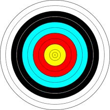 Seeking Bullseye How To Find The Best Top Converting Keywords Roi