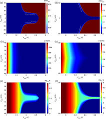 transport spectroscopy of low disorder silicon tunnel barriers