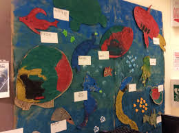 under the sea inquiry exploring kindergarten students worked so hard during our under the sea inquiry chester did in fact spark an inquiry and a under water wall mural was created in the hallway