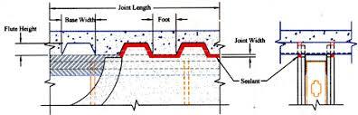 grabber corrugated metal decking calculation guide