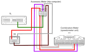 building a digital speedo inside speedometer wiring diagram