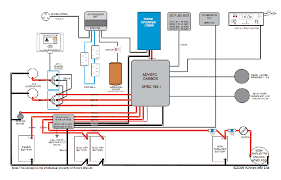 boat battery wiring boat wiring u2013 easy to install u2013 ezacdc
