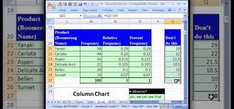 Relative Frequency Table Definition How To Create A Relative Frequency Distribution In Ms Excel