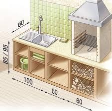 evier cuisine exterieure quel espace pour un salon de jardin ou une cuisine de plein air