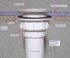 How To Open Bathroom Sink Drain Diverting How To Finish A Basement Bathroom Vanity Plumbing