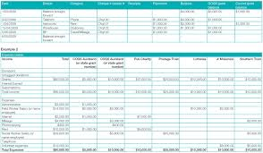 Free Download Budget Template Personal Finance Manager Free Excel Budget Template Spreadsheet