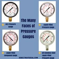 Tire Pressure Gaugeyukiss Premium Heavy Duty Flexi Pro Car Tire Pressure Gauge Best For Auto Motorcycle And Bicycle 2 1 2
