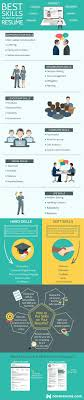 skills for resume these are the best skills to include in your resume ladders