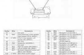 98 honda civic wiring harness diagram wiring diagram