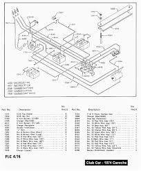 wiring diagrams yamaha golf cart parts diagram 2001 club car ds