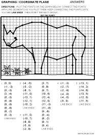 coordinate plane graphing activity great for the end of the year