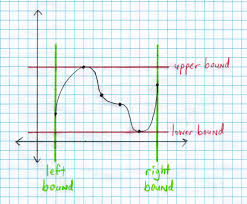 upper and lower bounds mathchat
