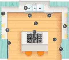 How To Measure A Kitchen For Cabinets Measure Your Kitchen