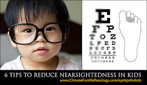 Legal Blindness Diopter 6 Tips To Reduce Myopia Nearsightedness In Children And Adults