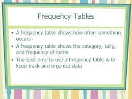 How To Do A Frequency Table Representing Data Eq How Do You Determine The Best Way To