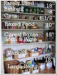 Building Wood Shelves In Pantry by Pantry Shelving Guide Resist The Urge To Use Deep Shelves To
