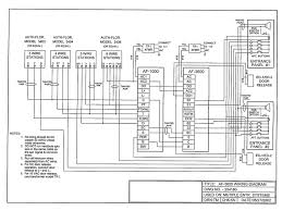 engine wiring diagram caterpillar late model 3406 engine wiring