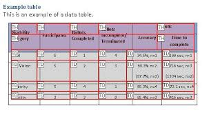 Html Table Header Row Pdf20 Using Adobe Acrobat Pro U0027s Table Editor To Repair Mistagged