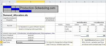 Demand Forecasting Excel Template by Demand Planning Demand Allocation Of Inventory