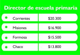 cuanto gana aproximadamente un maestro 2016 upcoming diario epoca en corrientes el salario de los docentes supera a