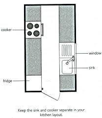 design ã fen 18 best feng shui kitchens images on feng shui tips