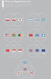 flag stories