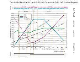 case study toyota hybrid synergy drive hybrid synergy drive