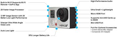 black friday gopro deals amazon com gopro hero3 black edition adventure camera